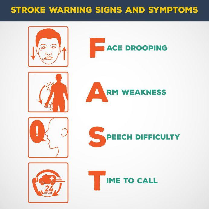 Acute Stroke
